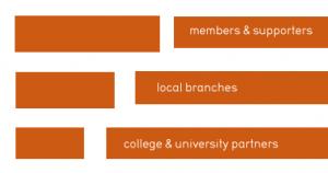 member-stats